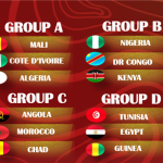 La FIBA AfroCan 2019, compétition réservée aux joueurs évoluant sur le continent, a démarré hier